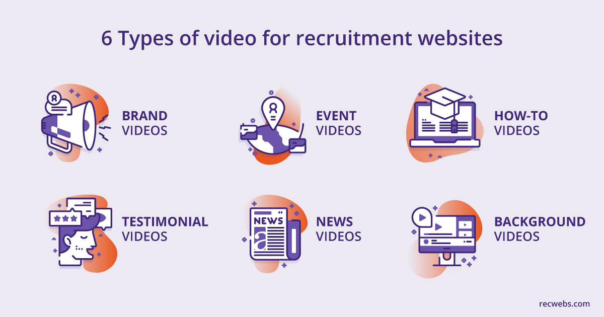 6 types of video for recruitment websites
