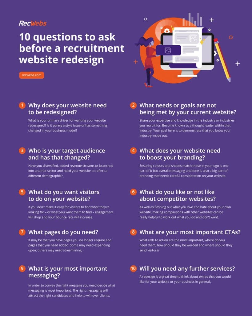 Infographic with 10 questions to ask before a recruitment website redesign